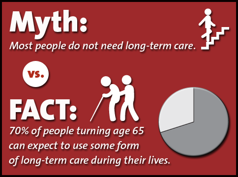 Long-Term-Care-Graphic