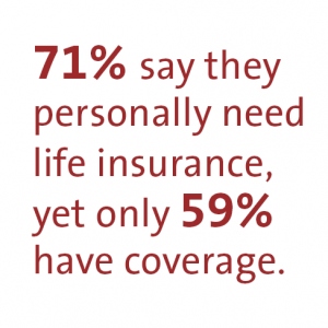 Life Insurance Coverage Statistic