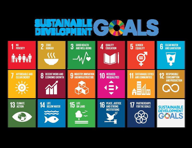 sustainable development goals, esg investing